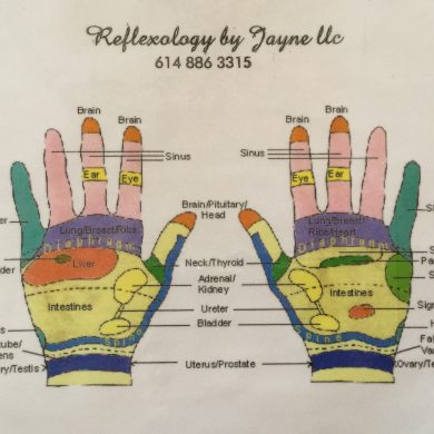 Reflexology by Jayne
