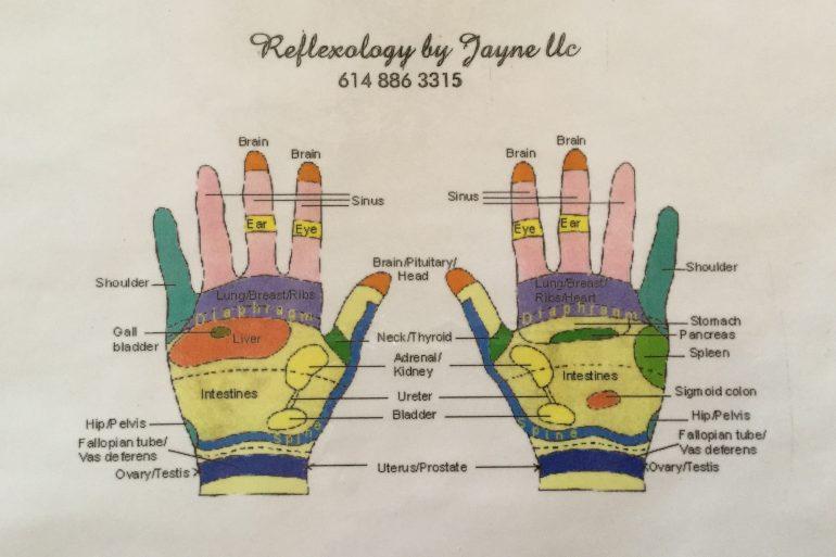 Reflexology by Jayne
